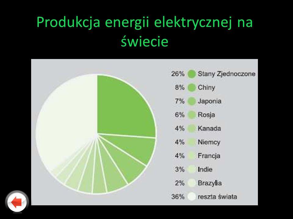 Produkcja energii elektrycznej na świecie