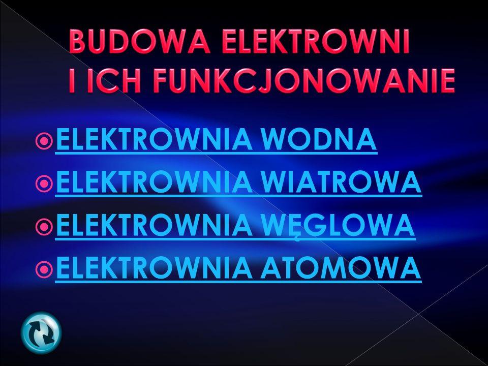 ELEKTROWNIA WODNA ELEKTROWNIA WIATROWA ELEKTROWNIA WĘGLOWA ELEKTROWNIA ATOMOWA