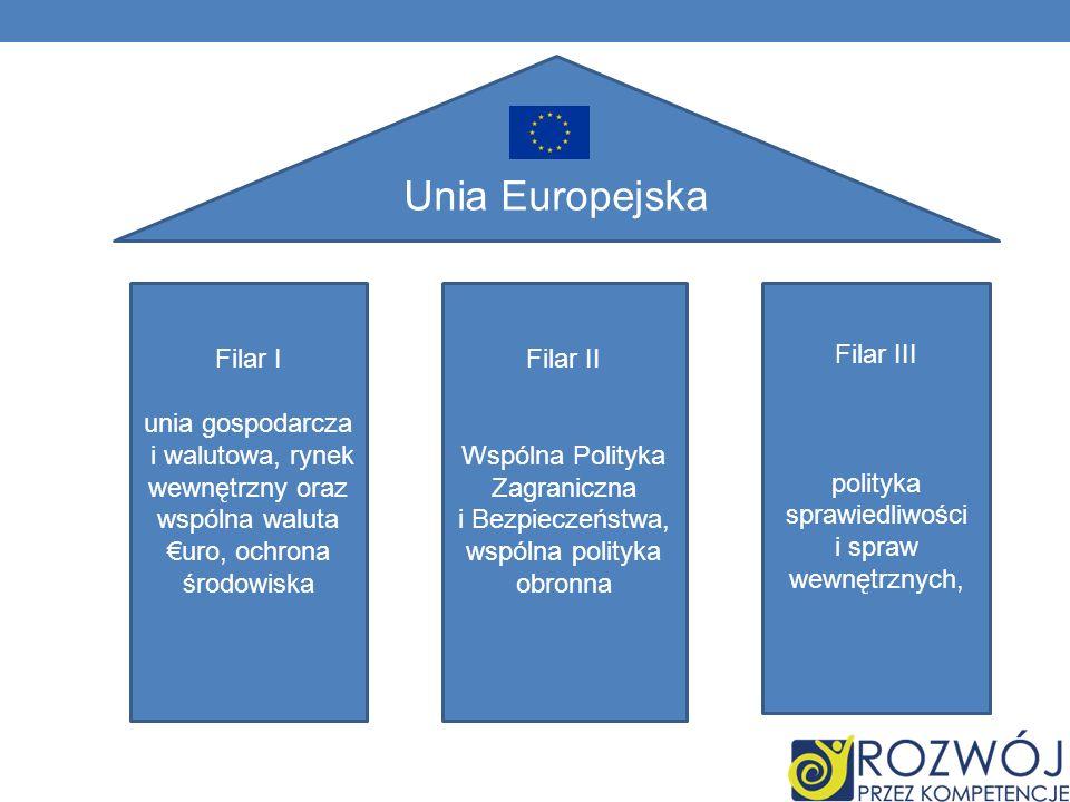 Filar I unia gospodarcza i walutowa, rynek wewnętrzny oraz wspólna waluta uro, ochrona środowiska Filar II Wspólna Polityka Zagraniczna i Bezpieczeńst
