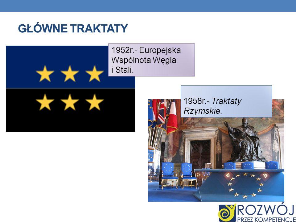 GŁÓWNE TRAKTATY 1958r.- Traktaty Rzymskie. 1952r.- Europejska Wspólnota Węgla i Stali.