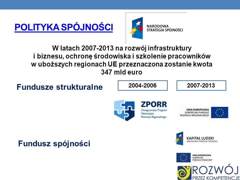 POLITYKA SPÓJNOŚCI W latach 2007-2013 na rozwój infrastruktury i biznesu, ochronę środowiska i szkolenie pracowników w uboższych regionach UE przeznac