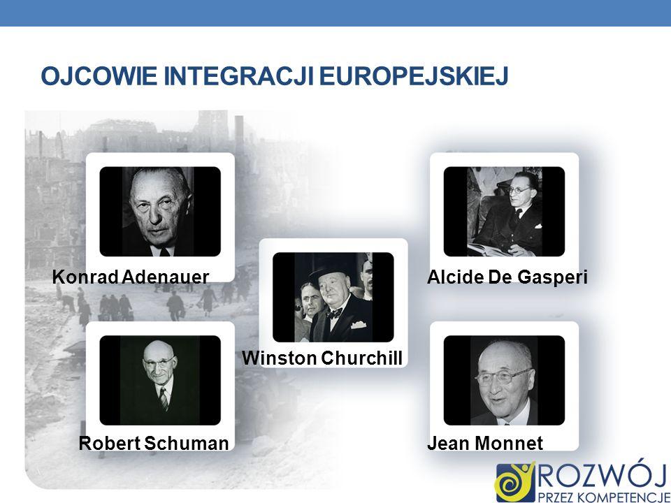 OJCOWIE INTEGRACJI EUROPEJSKIEJ Konrad Adenauer Robert Schuman Winston Churchill Alcide De Gasperi Jean Monnet