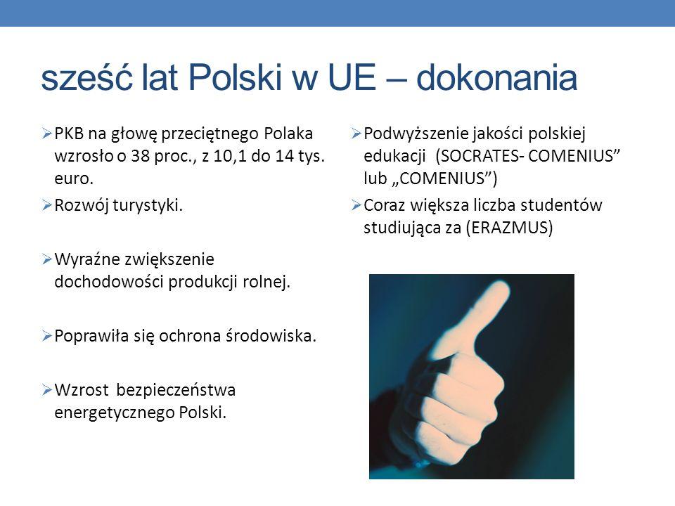 sześć lat Polski w UE – dokonania PKB na głowę przeciętnego Polaka wzrosło o 38 proc., z 10,1 do 14 tys. euro. Rozwój turystyki. Wyraźne zwiększenie d