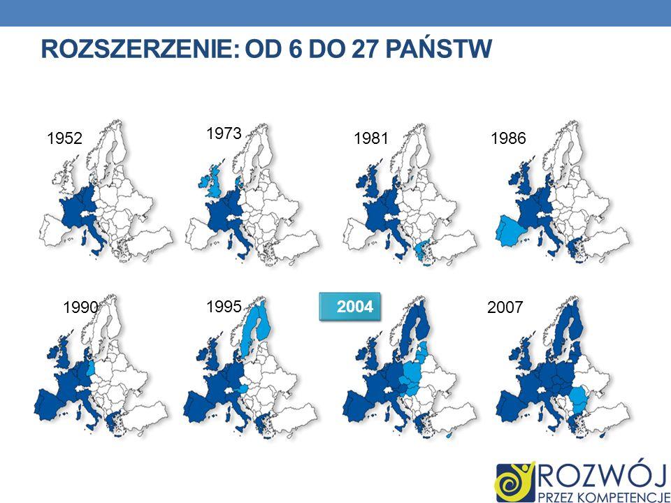 ZAGROŻENIA Zrzeczenie się częściowej suwerenności regionów objętych wspólną polityką UE.