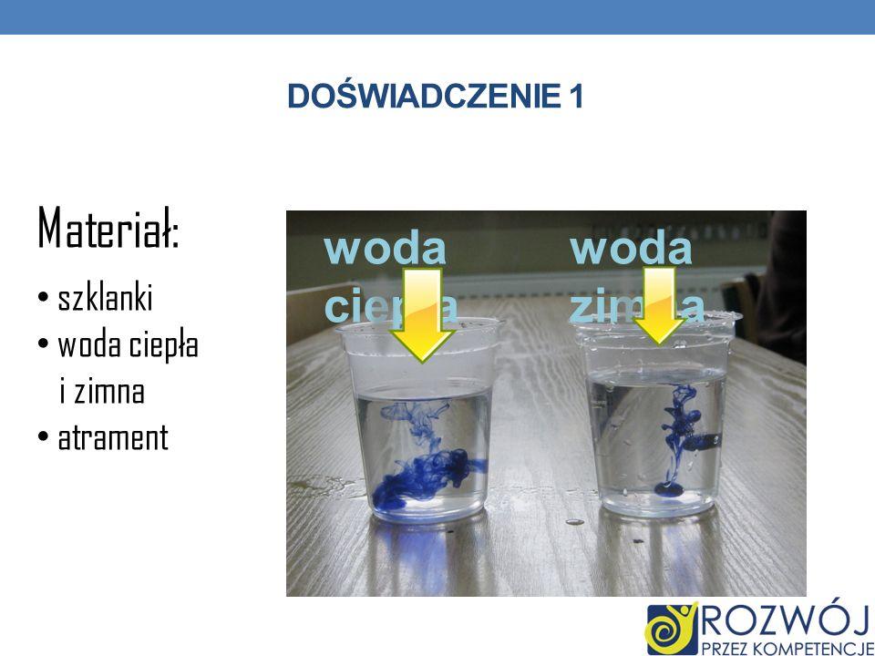 DOŚWIADCZENIE 1 Materiał: szklanki woda ciepła i zimna atrament woda ciepła woda zimna