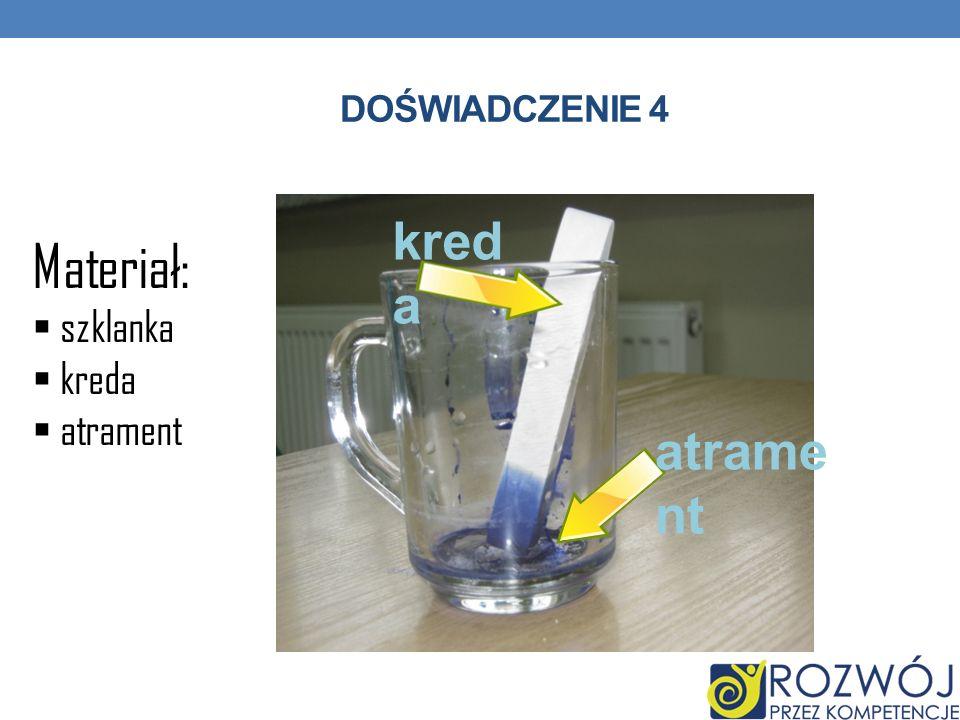 DOŚWIADCZENIE 4 Materiał: szklanka kreda atrament kred a