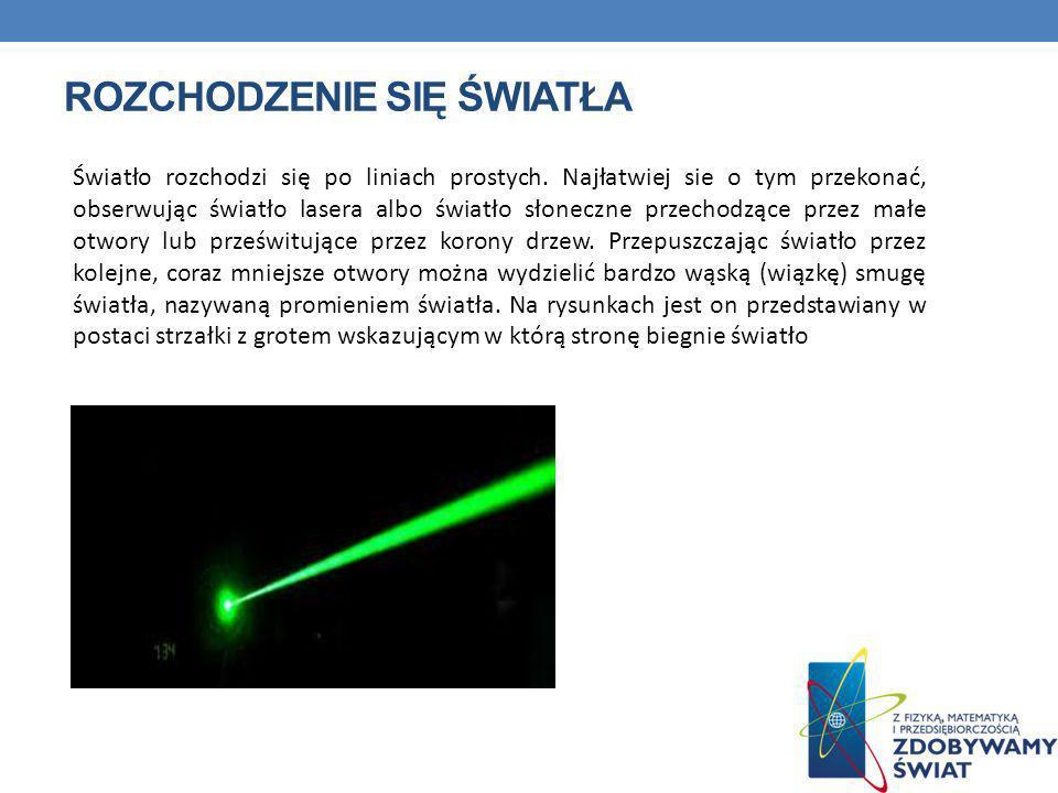 ROZCHODZENIE SIĘ ŚWIATŁA Światło rozchodzi się po liniach prostych. Najłatwiej sie o tym przekonać, obserwując światło lasera albo światło słoneczne p