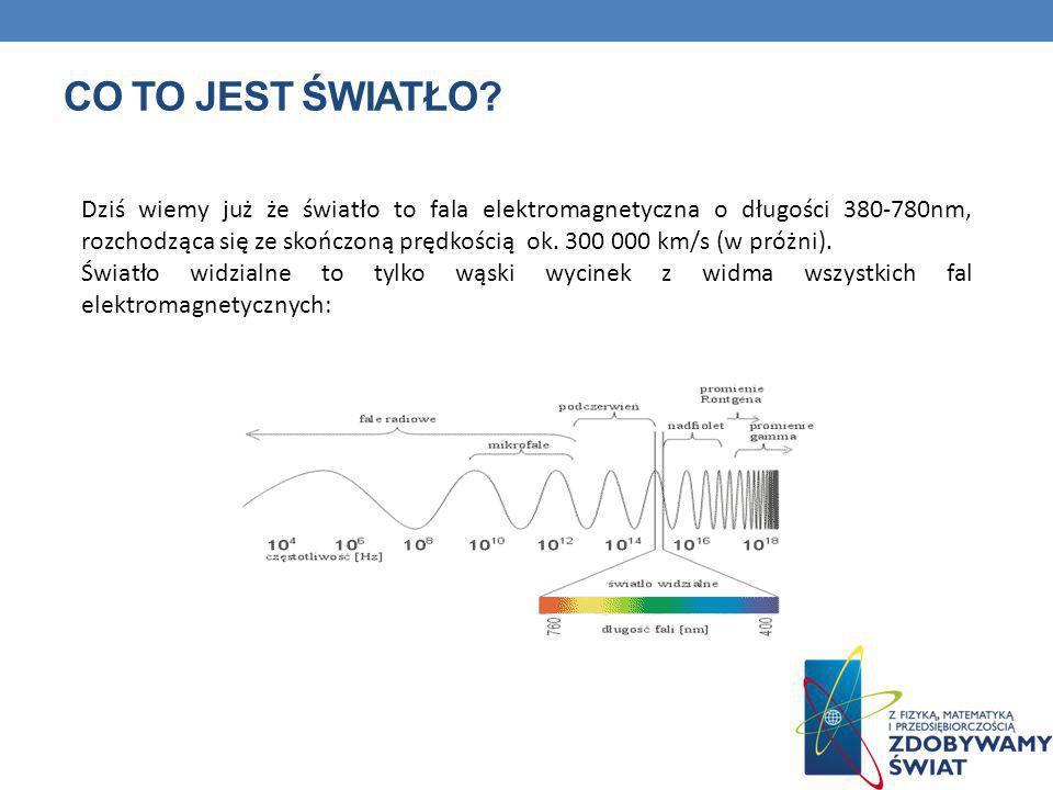 CO TO JEST ŚWIATŁO? Dziś wiemy już że światło to fala elektromagnetyczna o długości 380-780nm, rozchodząca się ze skończoną prędkością ok. 300 000 km/