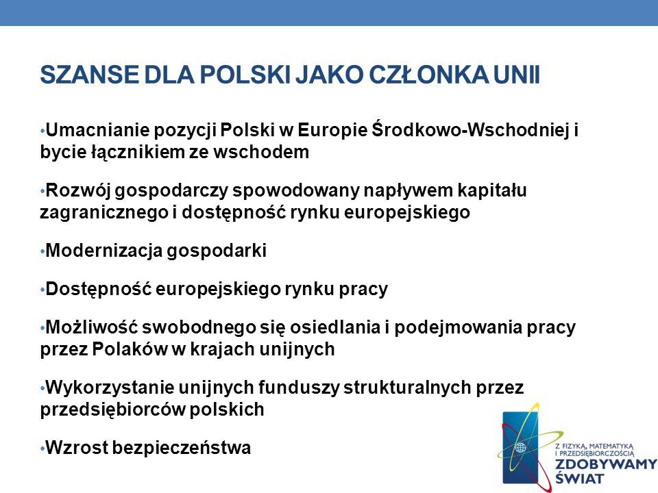 SZANSE DLA POLSKI JAKO CZŁONKA UNII Umacnianie pozycji Polski w Europie Środkowo-Wschodniej i bycie łącznikiem ze wschodem Rozwój gospodarczy spowodow