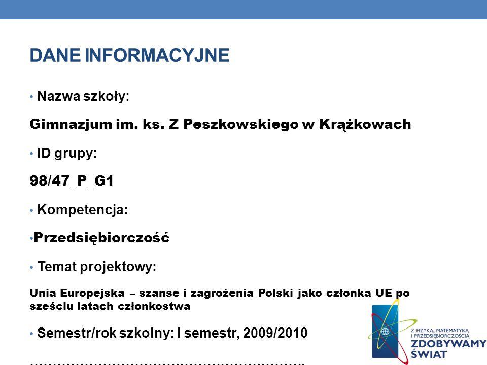 DANE INFORMACYJNE Nazwa szkoły: Gimnazjum im. ks. Z Peszkowskiego w Krążkowach ID grupy: 98/47_P_G1 Kompetencja: Przedsiębiorczość Temat projektowy: U