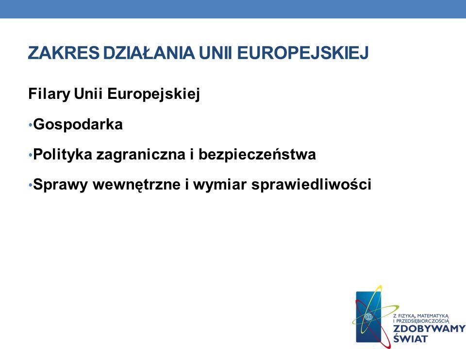 ZAKRES DZIAŁANIA UNII EUROPEJSKIEJ Filary Unii Europejskiej Gospodarka Polityka zagraniczna i bezpieczeństwa Sprawy wewnętrzne i wymiar sprawiedliwośc