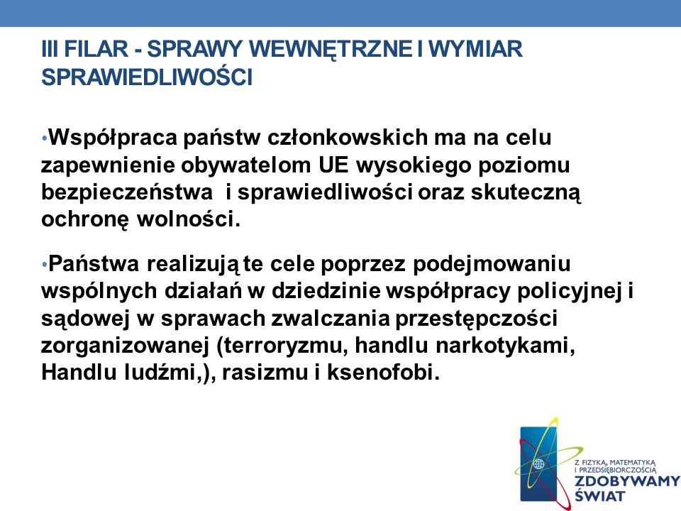 III FILAR - SPRAWY WEWNĘTRZNE I WYMIAR SPRAWIEDLIWOŚCI Współpraca państw członkowskich ma na celu zapewnienie obywatelom UE wysokiego poziomu bezpiecz