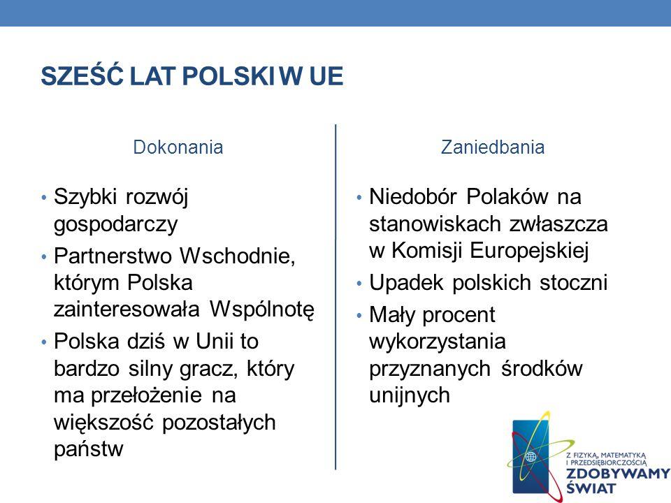 SZEŚĆ LAT POLSKI W UE Dokonania Szybki rozwój gospodarczy Partnerstwo Wschodnie, którym Polska zainteresowała Wspólnotę Polska dziś w Unii to bardzo s