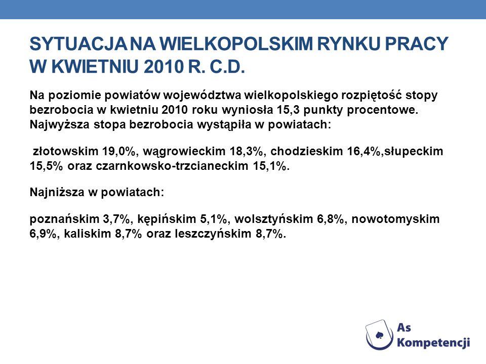SYTUACJA NA WIELKOPOLSKIM RYNKU PRACY W KWIETNIU 2010 R. C.D. Na poziomie powiatów województwa wielkopolskiego rozpiętość stopy bezrobocia w kwietniu
