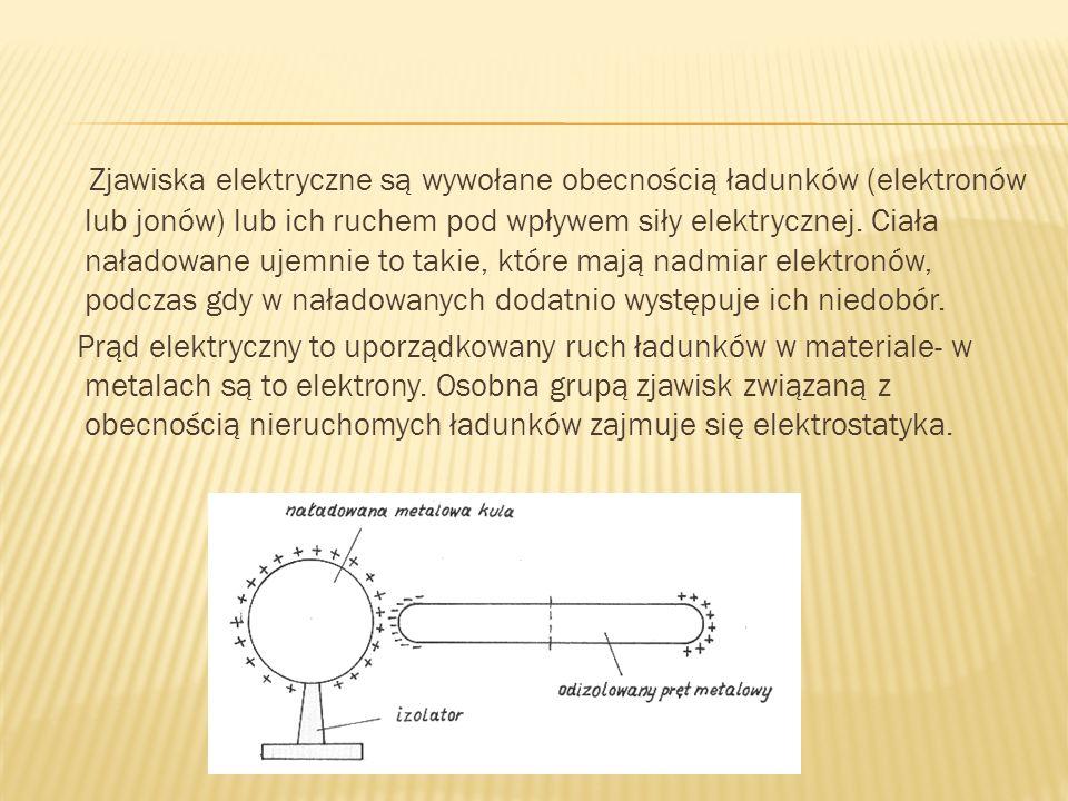Zjawiska elektryczne są wywołane obecnością ładunków (elektronów lub jonów) lub ich ruchem pod wpływem siły elektrycznej. Ciała naładowane ujemnie to