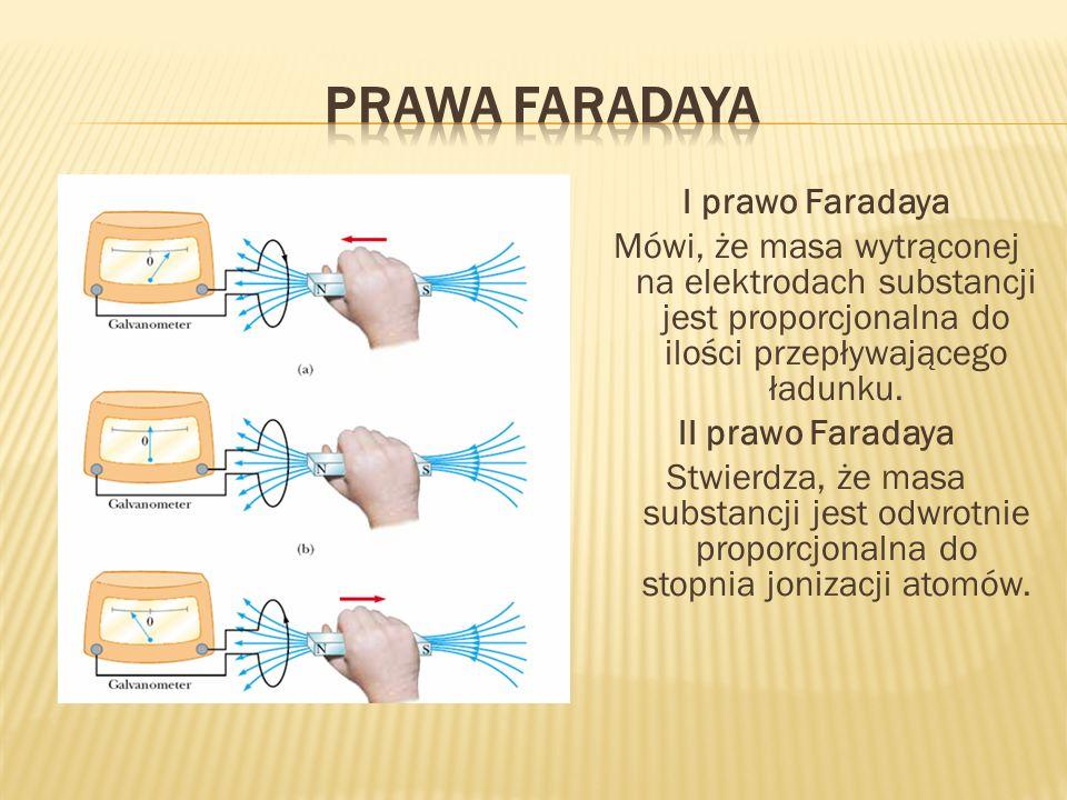I prawo Faradaya Mówi, że masa wytrąconej na elektrodach substancji jest proporcjonalna do ilości przepływającego ładunku. II prawo Faradaya Stwierdza