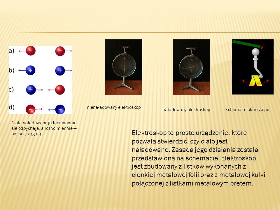 nienaładowany elektroskop naładowany elektroskopschemat elektroskopu Ciała naładowane jednoimiennie się odpychają, a różnoimiennie się przyciągają.