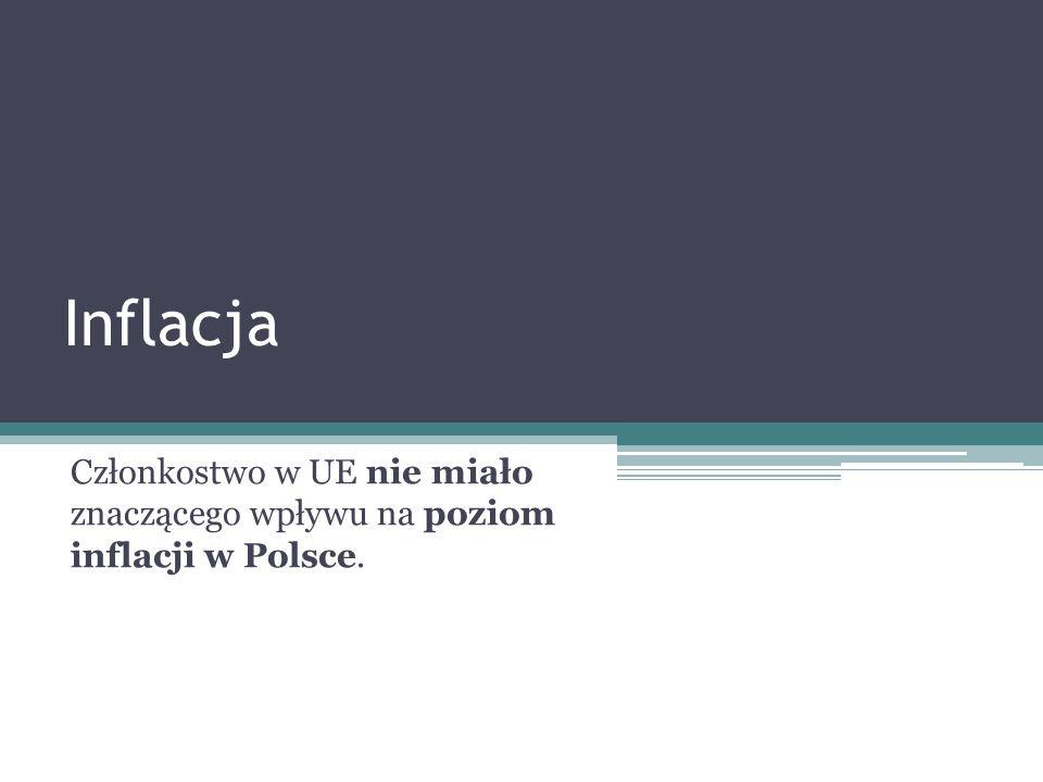 Inflacja Członkostwo w UE nie miało znaczącego wpływu na poziom inflacji w Polsce.