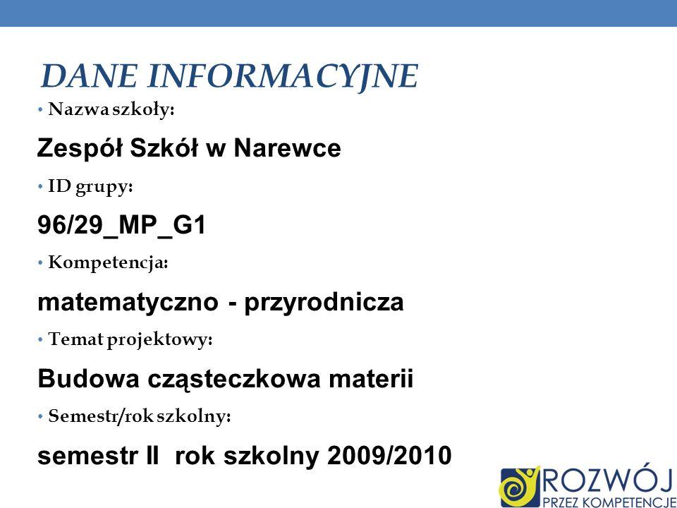 DANE INFORMACYJNE Nazwa szkoły: Zespół Szkół w Narewce ID grupy: 96/29_MP_G1 Kompetencja: matematyczno - przyrodnicza Temat projektowy: Budowa cząstec