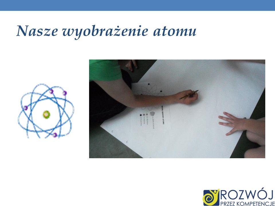 Nasze wyobrażenie atomu