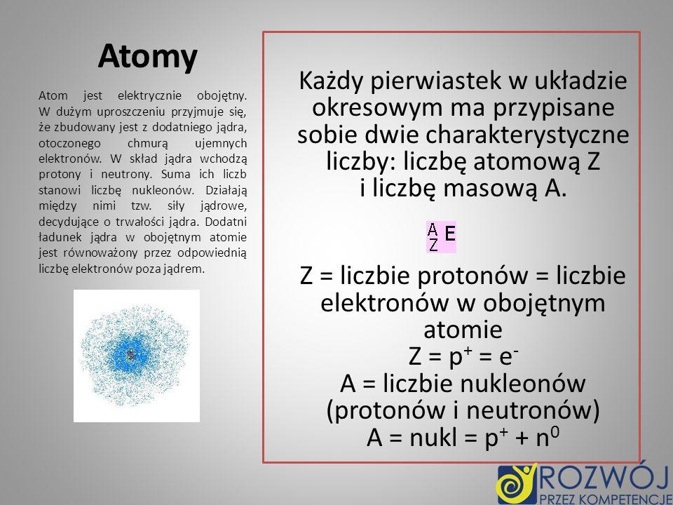 Atomy Każdy pierwiastek w układzie okresowym ma przypisane sobie dwie charakterystyczne liczby: liczbę atomową Z i liczbę masową A.