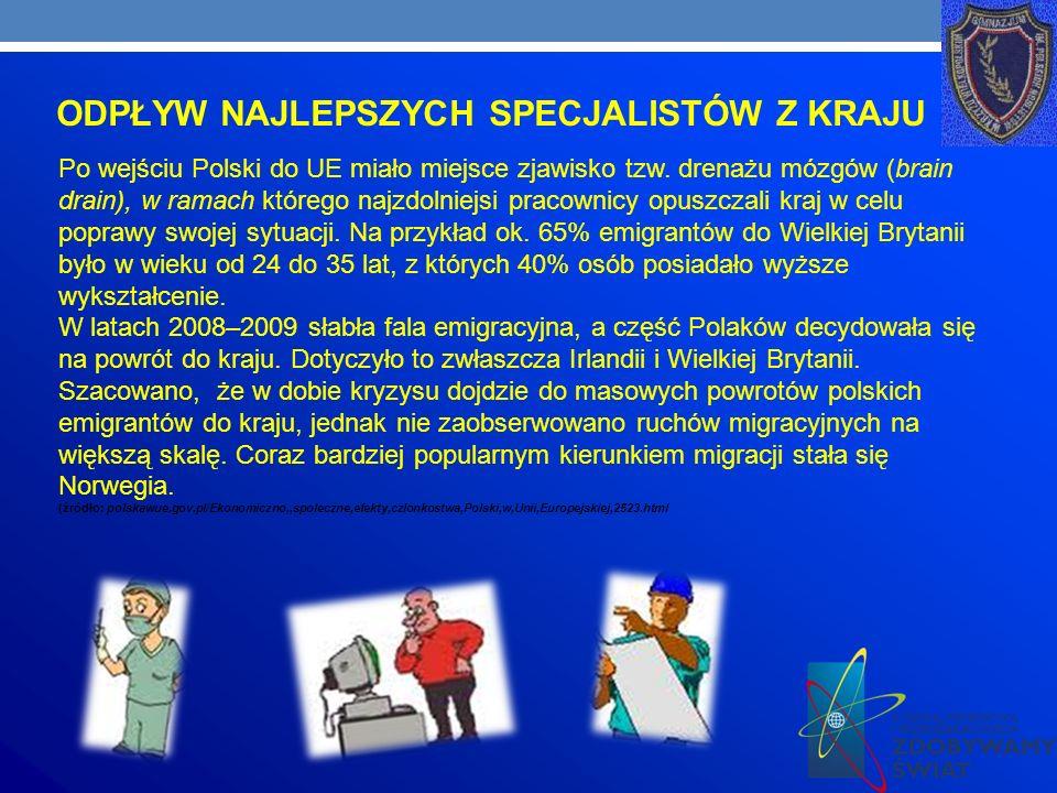 ODPŁYW NAJLEPSZYCH SPECJALISTÓW Z KRAJU Po wejściu Polski do UE miało miejsce zjawisko tzw.