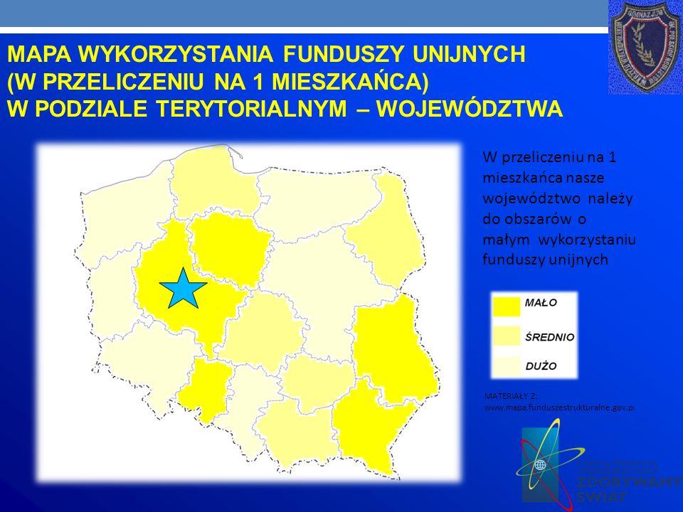 MAPA WYKORZYSTANIA FUNDUSZY UNIJNYCH (W PRZELICZENIU NA 1 MIESZKAŃCA) W PODZIALE TERYTORIALNYM – WOJEWÓDZTWA MATERIAŁY Z: www.mapa.funduszestrukturalne.gov.p l W przeliczeniu na 1 mieszkańca nasze województwo należy do obszarów o małym wykorzystaniu funduszy unijnych