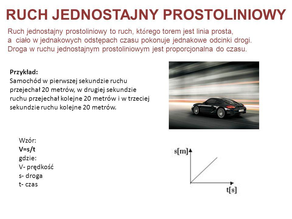 W ruchu jednostajnie przyspieszonym prostoliniowym przyspieszenie (a) ma wartość stałą.