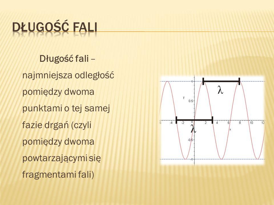 Długość fali – najmniejsza odległość pomiędzy dwoma punktami o tej samej fazie drgań (czyli pomiędzy dwoma powtarzającymi się fragmentami fali)