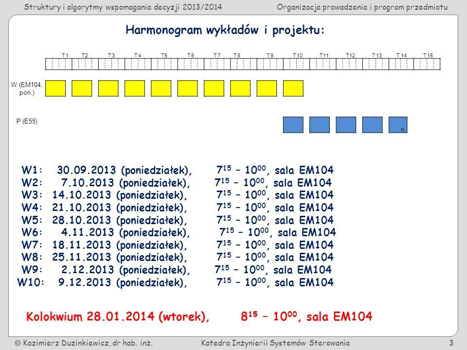 Struktury i algorytmy wspomagania decyzji 2013/2014Organizacja prowadzenia i program przedmiotu Kazimierz Duzinkiewicz, dr hab. inż.Katedra Inżynierii