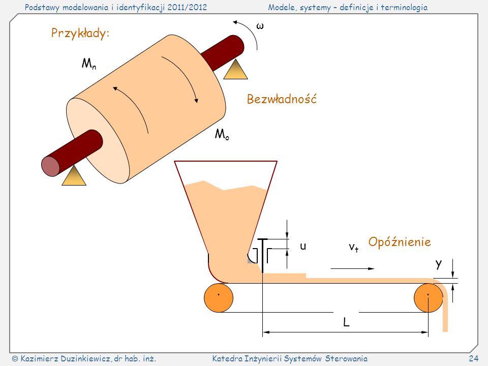 Podstawy modelowania i identyfikacji 2011/2012Modele, systemy – definicje i terminologia Kazimierz Duzinkiewicz, dr hab. inż.Katedra Inżynierii System