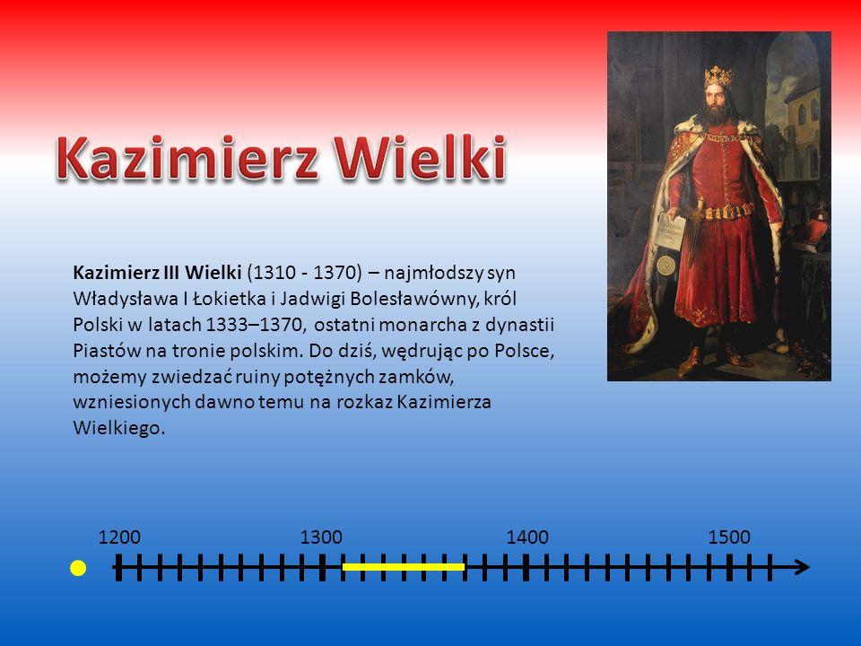 900 1000 1100 1200 CZY WIESZ, ŻE… Bolesław Krzywousty miał nierówną skrzywioną wargę. Stąd jego przydomek Bolesław III Krzywousty (1086 - 1138) – ksią