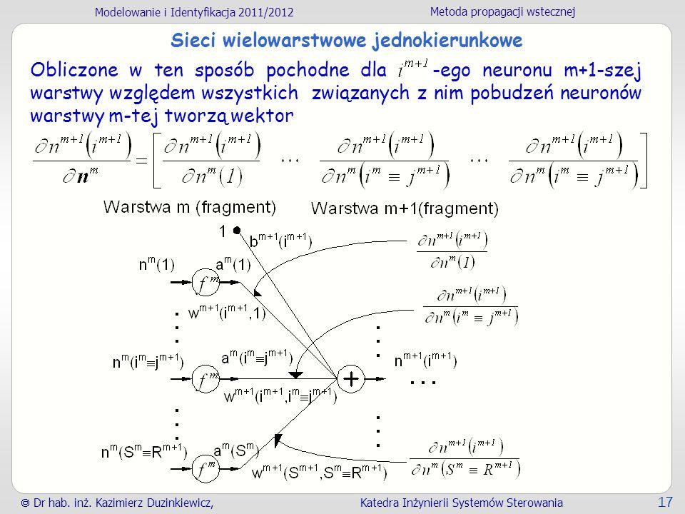 Modelowanie i Identyfikacja 2011/2012 Metoda propagacji wstecznej Dr hab. inż. Kazimierz Duzinkiewicz, Katedra Inżynierii Systemów Sterowania 17 Sieci