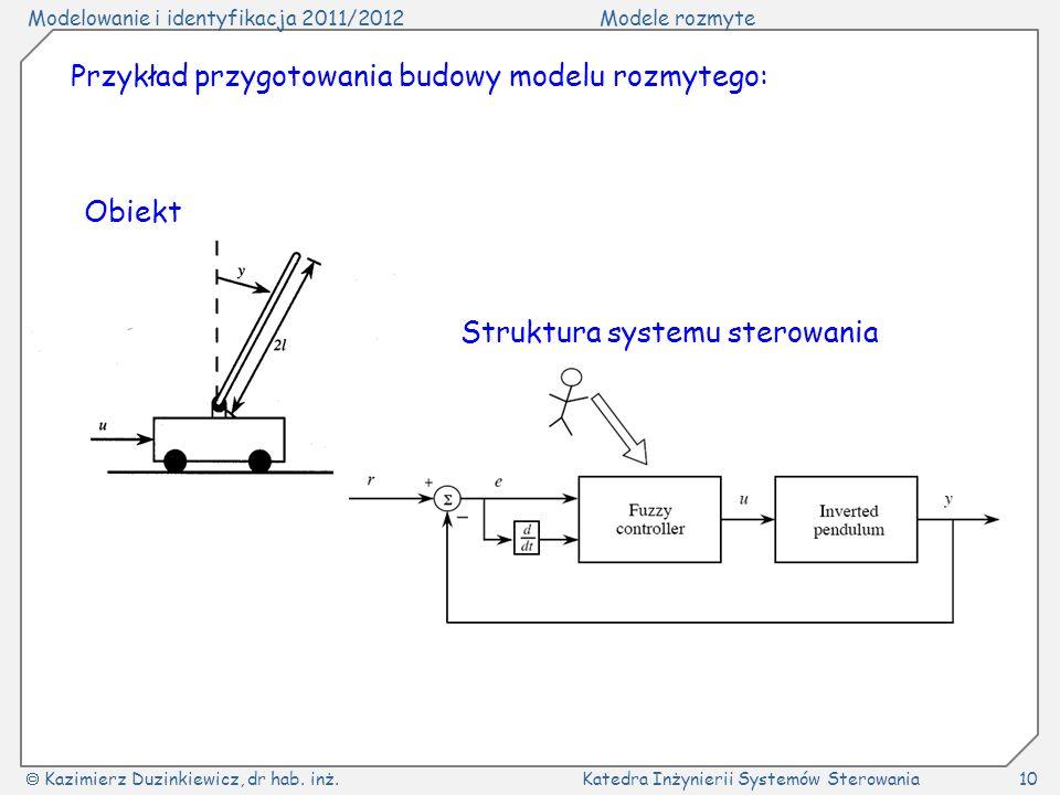 Modelowanie i identyfikacja 2011/2012Modele rozmyte Kazimierz Duzinkiewicz, dr hab. inż.Katedra Inżynierii Systemów Sterowania10 Obiekt Struktura syst