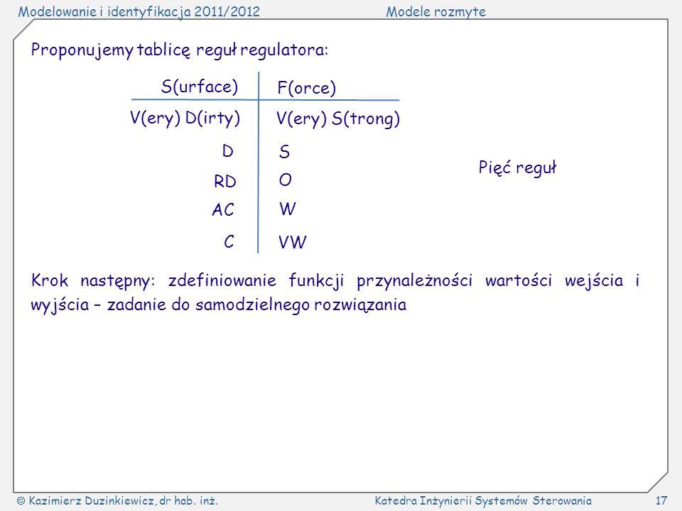 Modelowanie i identyfikacja 2011/2012Modele rozmyte Kazimierz Duzinkiewicz, dr hab. inż.Katedra Inżynierii Systemów Sterowania17 Proponujemy tablicę r