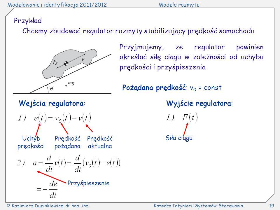 Modelowanie i identyfikacja 2011/2012Modele rozmyte Kazimierz Duzinkiewicz, dr hab. inż.Katedra Inżynierii Systemów Sterowania19 Przykład Chcemy zbudo