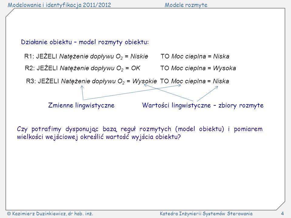 Modelowanie i identyfikacja 2011/2012Modele rozmyte Kazimierz Duzinkiewicz, dr hab. inż.Katedra Inżynierii Systemów Sterowania4 Działanie obiektu – mo