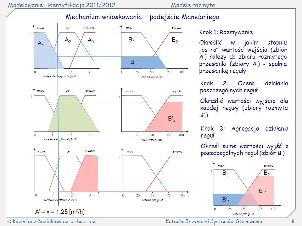 Modelowanie i identyfikacja 2011/2012Modele rozmyte Kazimierz Duzinkiewicz, dr hab. inż.Katedra Inżynierii Systemów Sterowania6 Mechanizm wnioskowania