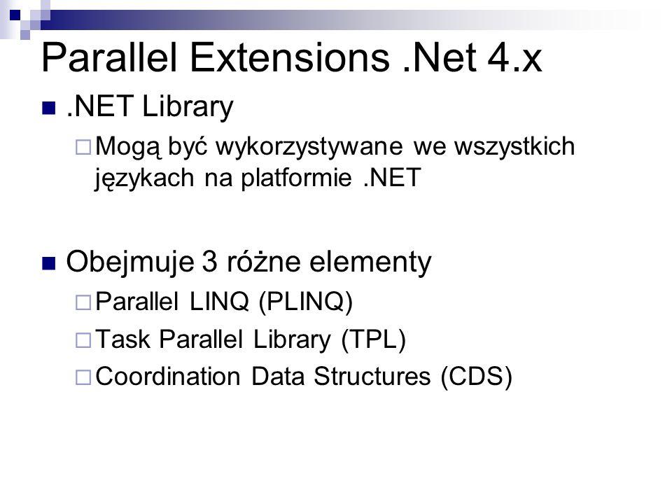 Parallel Extensions.Net 4.x.NET Library Mogą być wykorzystywane we wszystkich językach na platformie.NET Obejmuje 3 różne elementy Parallel LINQ (PLIN