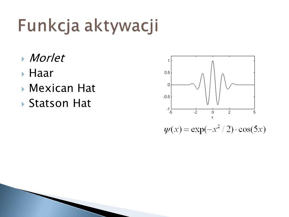 Morlet Haar Mexican Hat Statson Hat