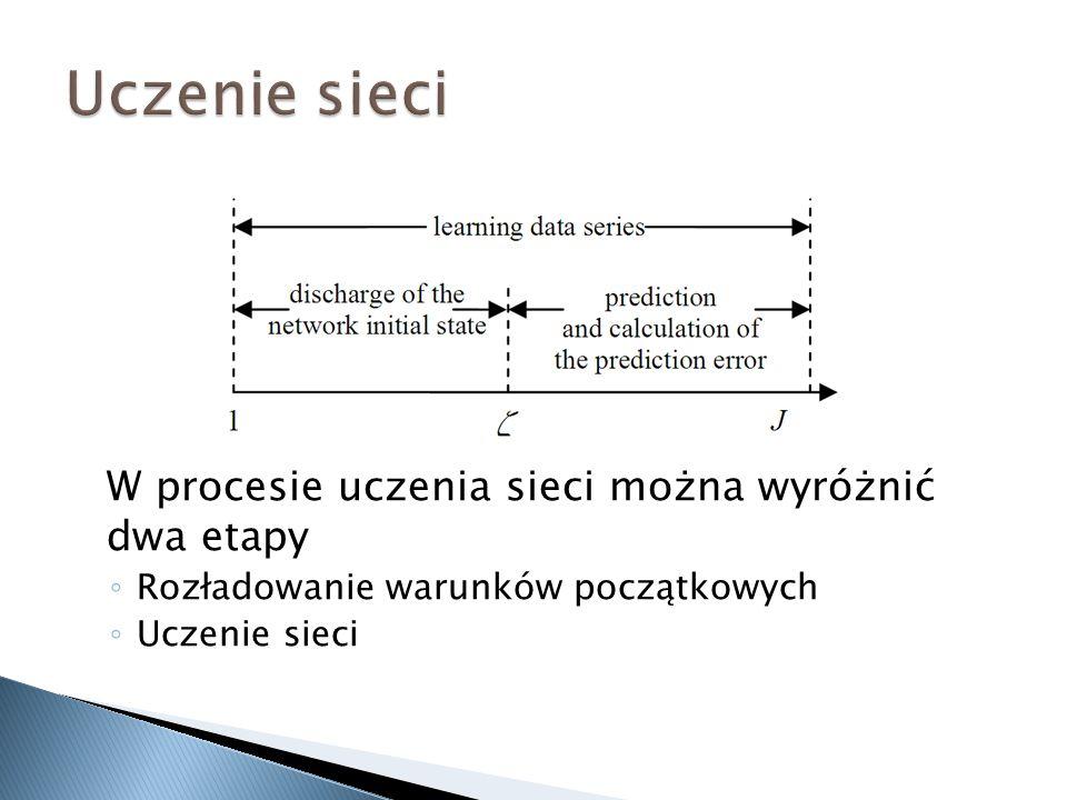 W procesie uczenia sieci można wyróżnić dwa etapy Rozładowanie warunków początkowych Uczenie sieci