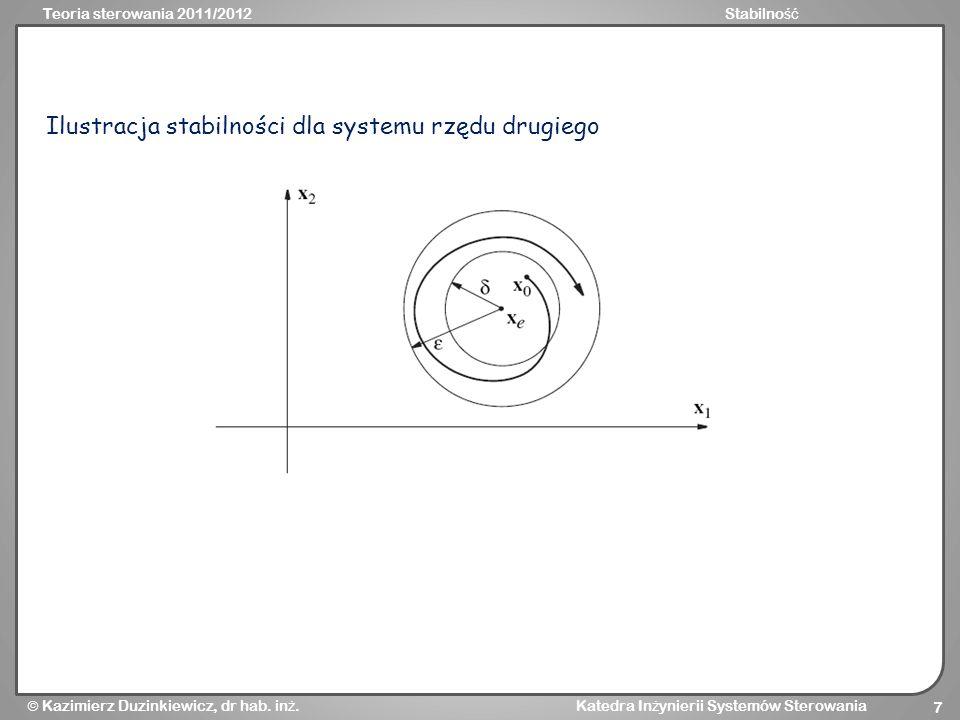 Teoria sterowania 2011/2012Stabilno ść Kazimierz Duzinkiewicz, dr hab. in ż. Katedra In ż ynierii Systemów Sterowania 7 Ilustracja stabilności dla sys