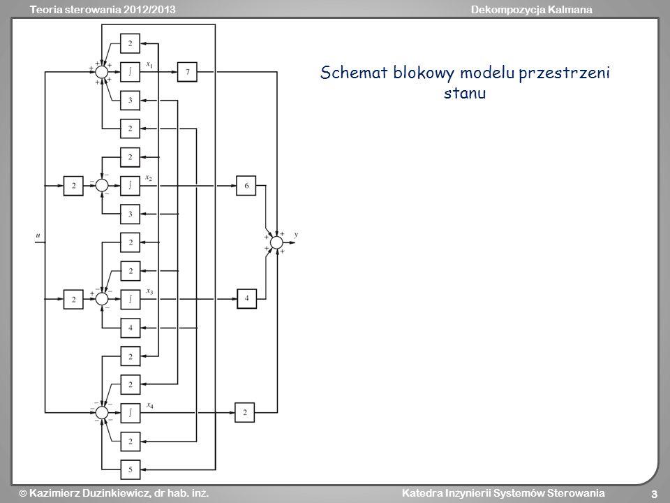 Teoria sterowania 2012/2013Dekompozycja Kalmana Kazimierz Duzinkiewicz, dr hab. in ż. Katedra In ż ynierii Systemów Sterowania 3 Schemat blokowy model