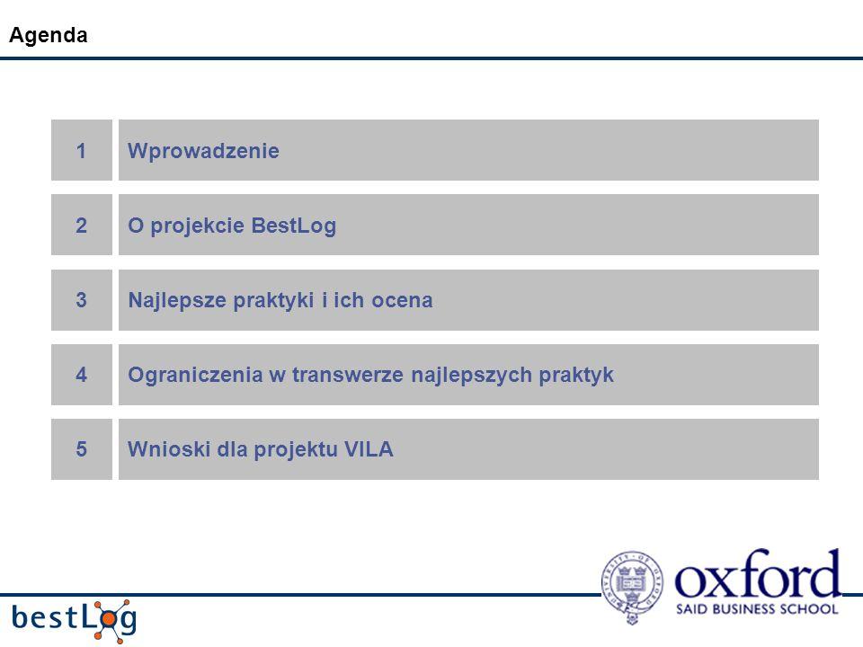 Agenda 1Wprowadzenie 2O projekcie BestLog 3Najlepsze praktyki i ich ocena 4Ograniczenia w transwerze najlepszych praktyk 5Wnioski dla projektu VILA