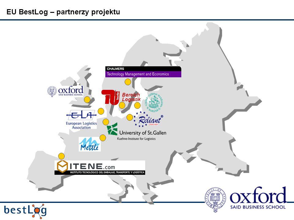 Projekt BestLog 6 program ramowy, EU 9 partnerów (z Polski SGH Warszawa) Koncentracja na współpracy w łańcuchu dostaw Minimalizacja negatywnego oddziaływania, przy zachowaniu konkurencyjności – zrównoważony rozwój Edukacja logistyczna, standardy Najlepsze praktyki i ich transfer
