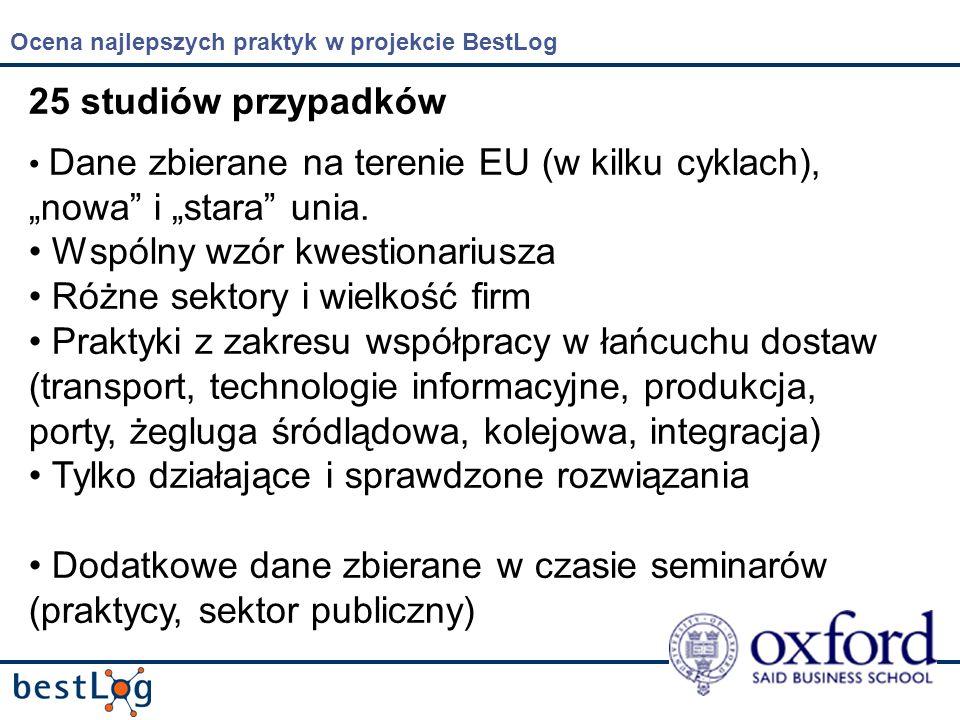 Ocena najlepszych praktyk w projekcie BestLog 25 studiów przypadków Dane zbierane na terenie EU (w kilku cyklach), nowa i stara unia.