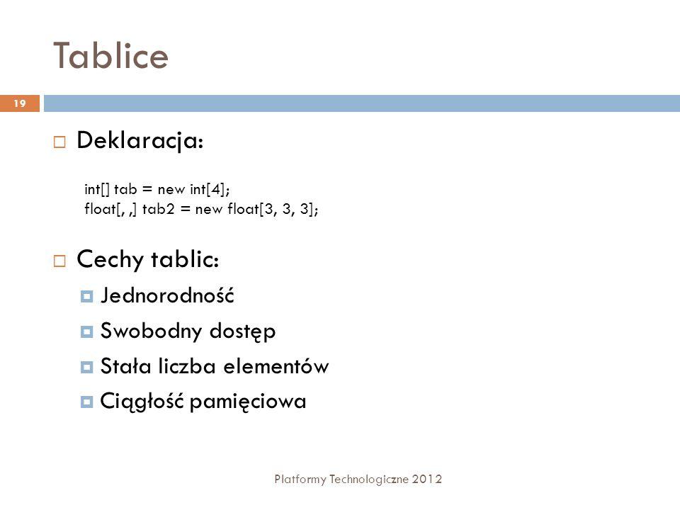 Tablice Platformy Technologiczne 2012 19 Deklaracja: Cechy tablic: Jednorodność Swobodny dostęp Stała liczba elementów Ciągłość pamięciowa int[] tab =