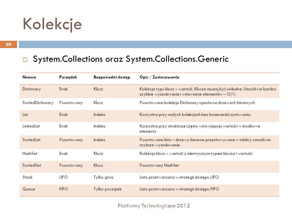 Kolekcje Platformy Technologiczne 2012 20 System.Collections oraz System.Collections.Generic NazwaPorządekBezpośredni dostępOpis / Zastosowanie Dictio