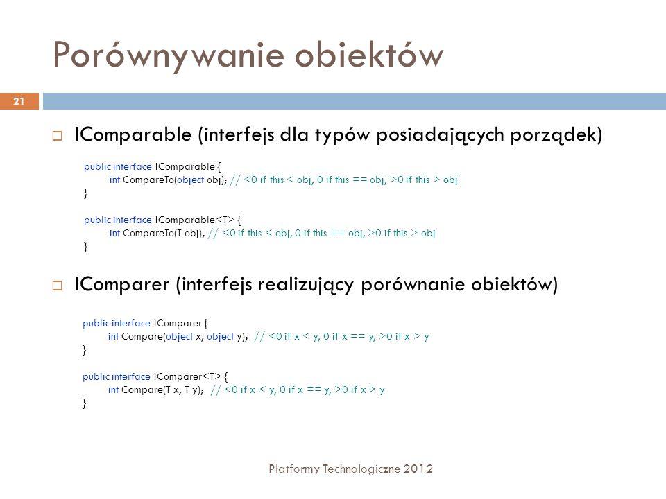 Porównywanie obiektów Platformy Technologiczne 2012 21 IComparable (interfejs dla typów posiadających porządek) IComparer (interfejs realizujący porów