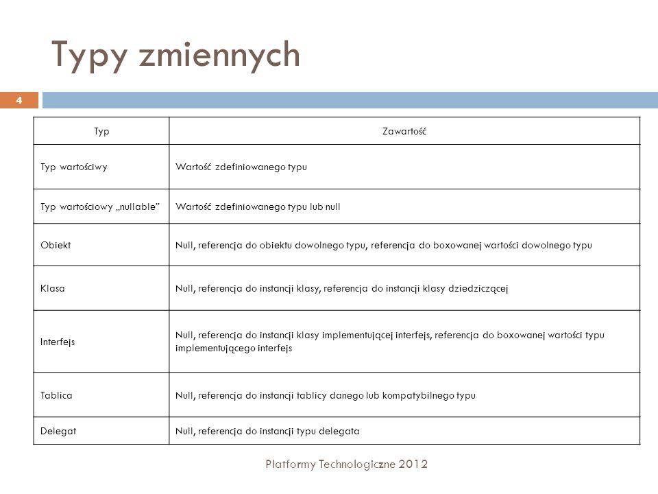 Typy zmiennych Platformy Technologiczne 2012 4 TypZawartość Typ wartościwyWartość zdefiniowanego typu Typ wartościowy nullableWartość zdefiniowanego t